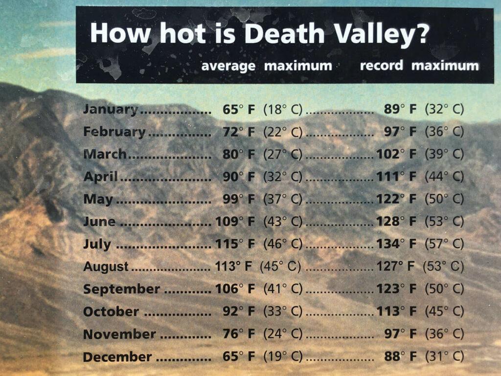 Rekordtemperaturen Historie im Death Valley